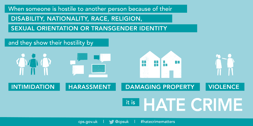 Hate crime is when someone is hostile to another person because of their disability, nationality, race, religion, sexual ortientation or transgender identity.