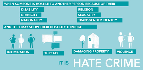 What is a hate crime graphic